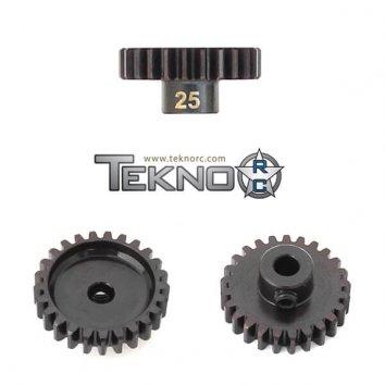 TKR4185