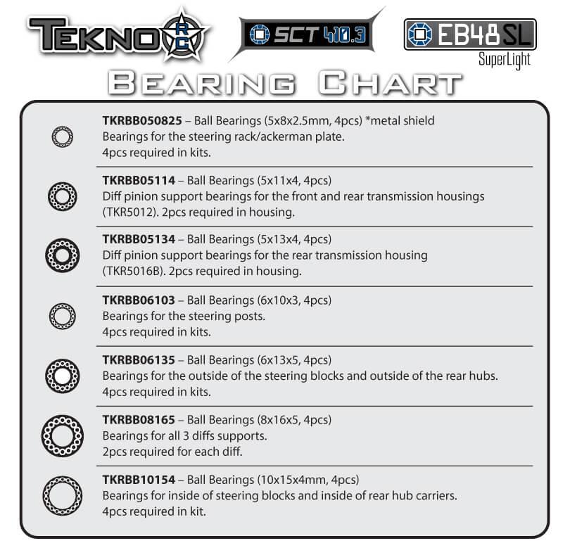SCT.3_EB48SL_BearingChart