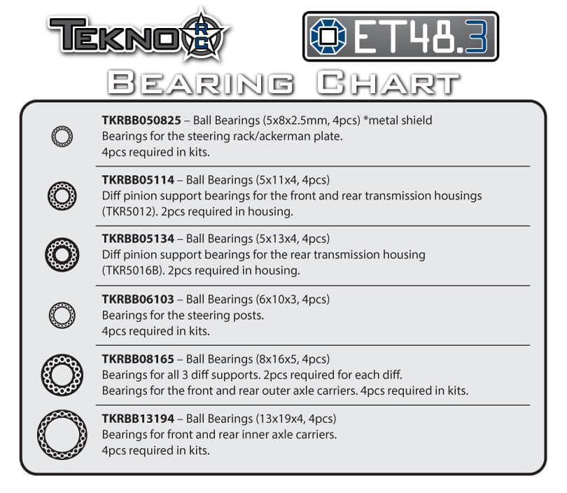 ET48.3_BearingChart