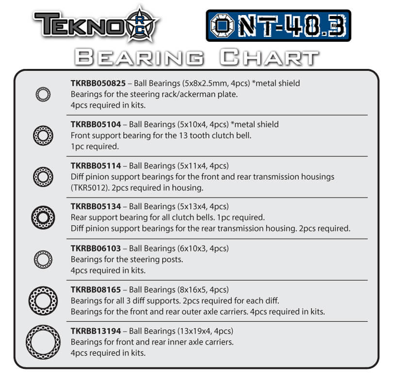 NT48.3_BearingChart