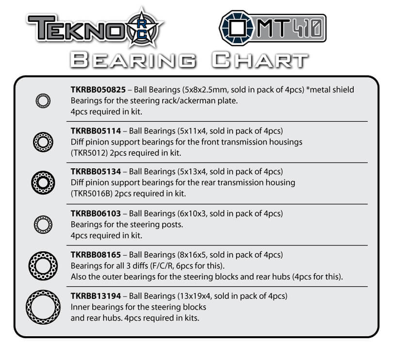 bearingchart_mt