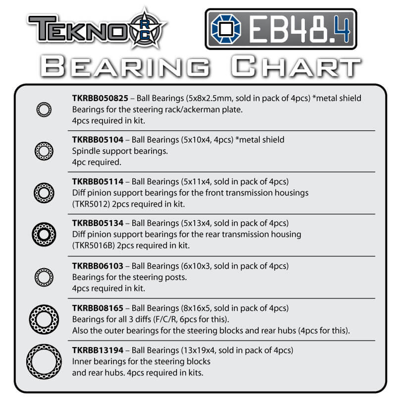 EB48.3 Bearing Chart